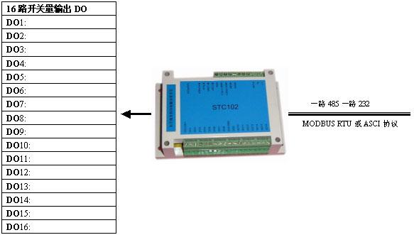 液位继电器接线图 > 液位控制原理图