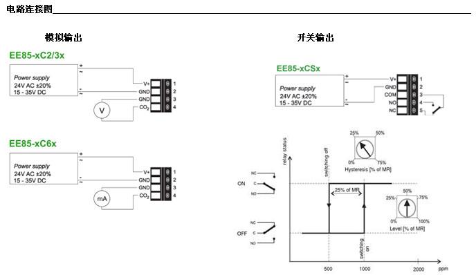 产品名称:奥地利e+e ee85系列 管道安装型co2变送器和开关